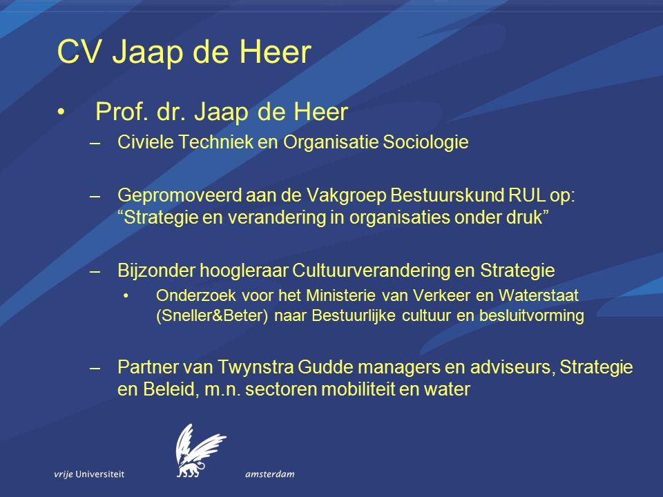 CV Jaap de Heer Prof. dr.
