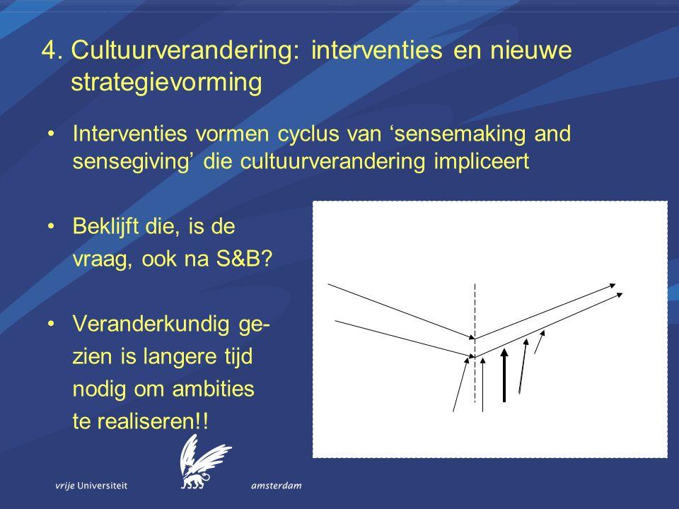 4. Cultuurverandering: interventies en nieuwe strategievorming Interventies vormen cyclus van 'sensemaking and sensegiving' die cultuurverandering imp