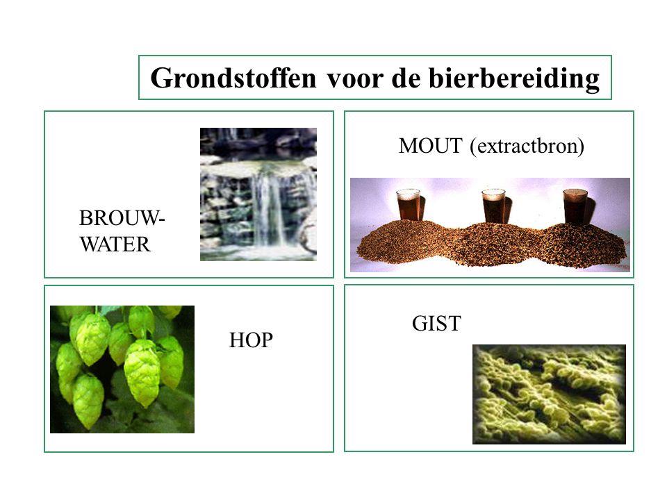 Grondstoffen voor de bierbereiding BROUW- WATER MOUT (extractbron) HOP GIST