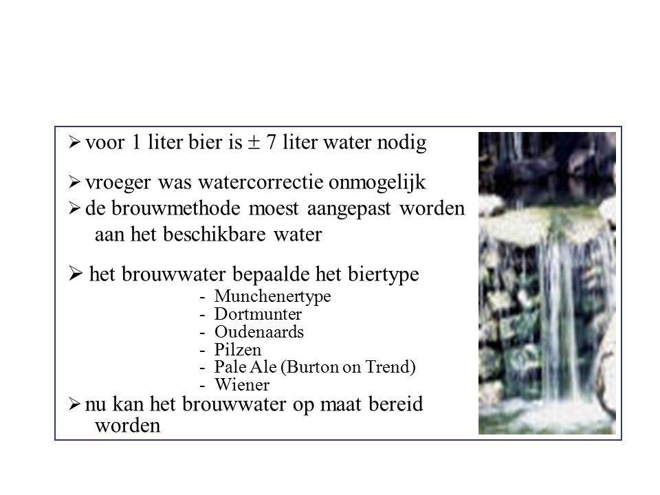  voor 1 liter bier is  7 liter water nodig  vroeger was watercorrectie onmogelijk  de brouwmethode moest aangepast worden aan het beschikbare wate
