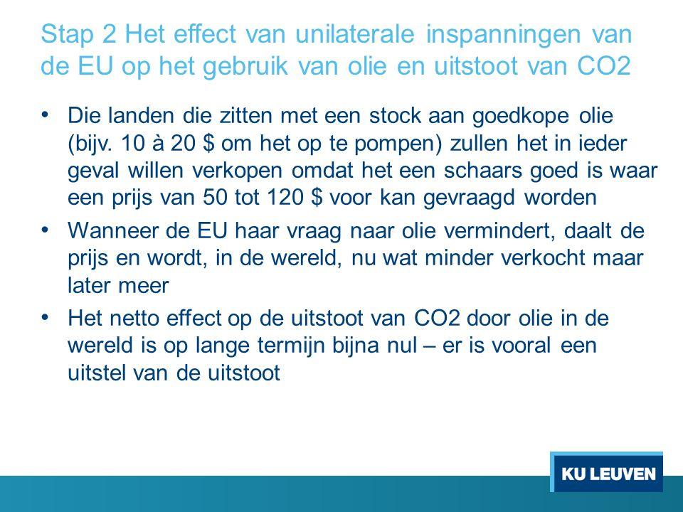Stap 2 Het effect van unilaterale inspanningen van de EU op het gebruik van olie en uitstoot van CO2 Die landen die zitten met een stock aan goedkope olie (bijv.