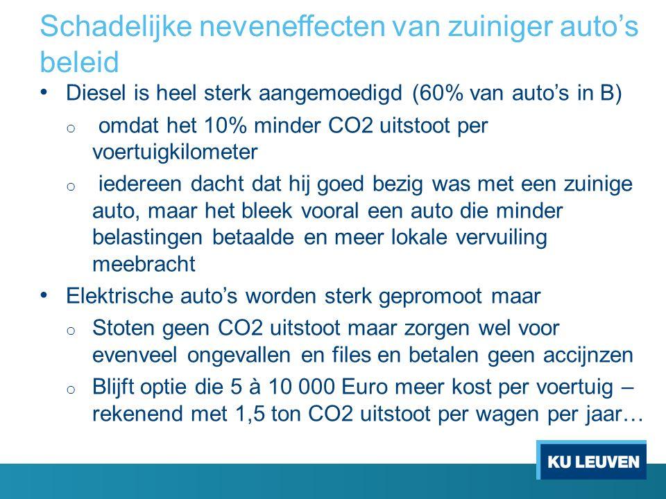 Schadelijke neveneffecten van zuiniger auto's beleid Diesel is heel sterk aangemoedigd (60% van auto's in B) o omdat het 10% minder CO2 uitstoot per voertuigkilometer o iedereen dacht dat hij goed bezig was met een zuinige auto, maar het bleek vooral een auto die minder belastingen betaalde en meer lokale vervuiling meebracht Elektrische auto's worden sterk gepromoot maar o Stoten geen CO2 uitstoot maar zorgen wel voor evenveel ongevallen en files en betalen geen accijnzen o Blijft optie die 5 à 10 000 Euro meer kost per voertuig – rekenend met 1,5 ton CO2 uitstoot per wagen per jaar…