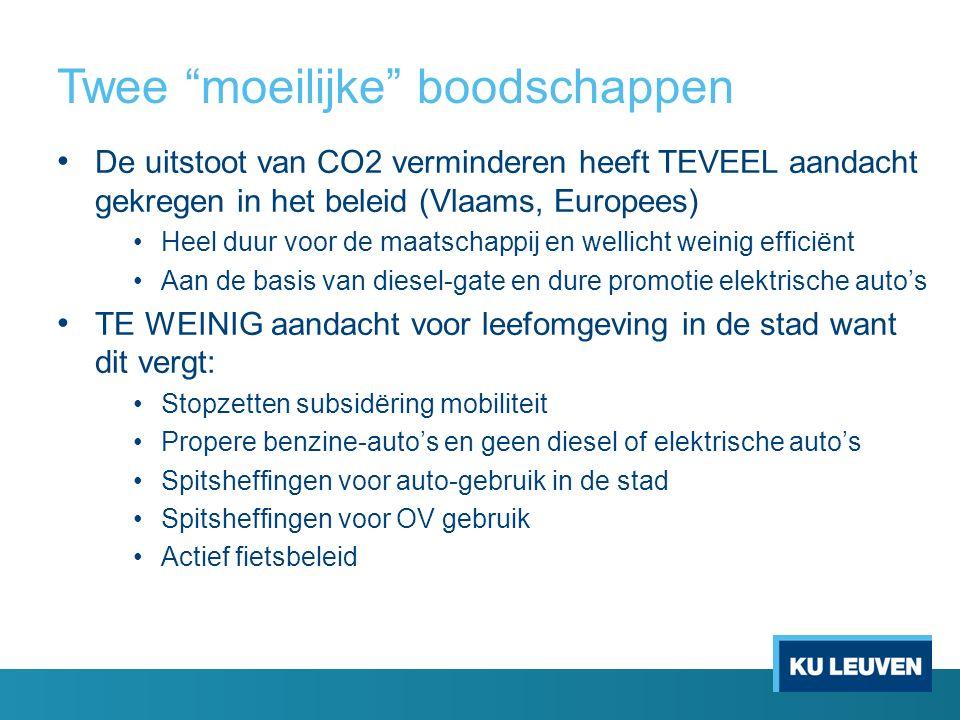 1 3 2 TIJD Prijs van olie Maximum prijs P* c T° Aankondiging goedkope elektrische auto (1 → 3)