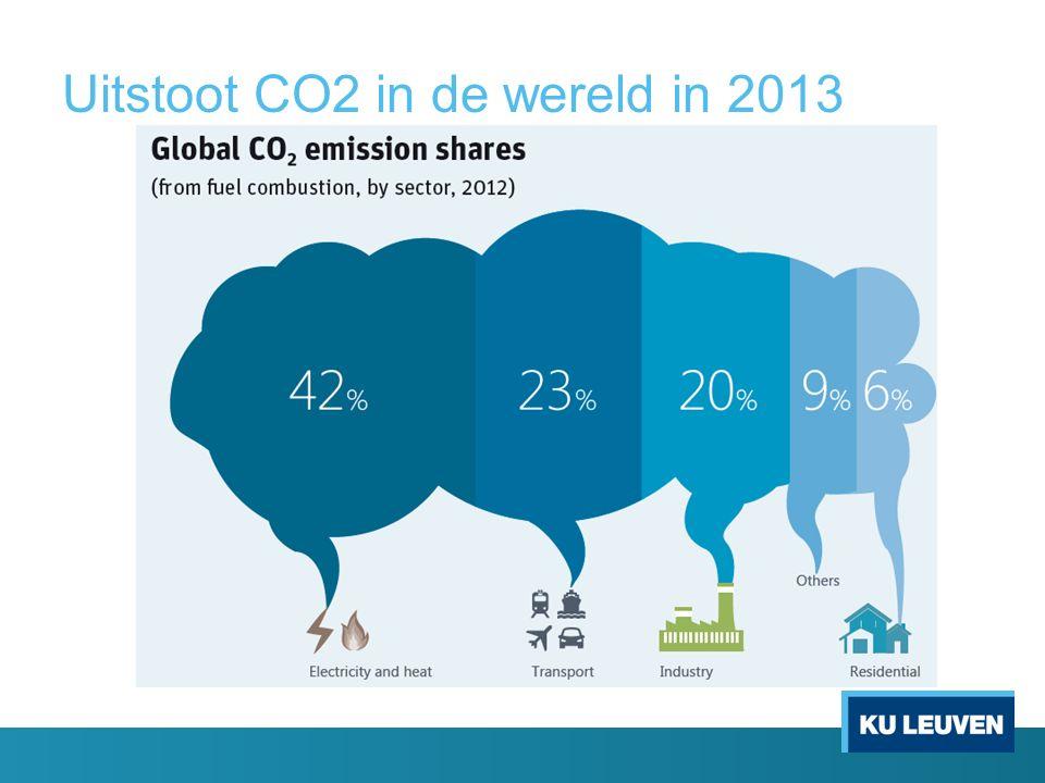 Uitstoot CO2 in de wereld in 2013