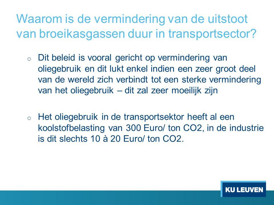 Waarom is de vermindering van de uitstoot van broeikasgassen duur in transportsector.