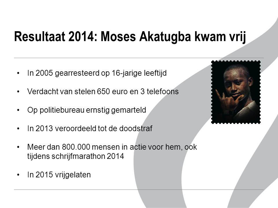 Resultaat 2014: Moses Akatugba kwam vrij In 2005 gearresteerd op 16-jarige leeftijd Verdacht van stelen 650 euro en 3 telefoons Op politiebureau ernstig gemarteld In 2013 veroordeeld tot de doodstraf Meer dan 800.000 mensen in actie voor hem, ook tijdens schrijfmarathon 2014 In 2015 vrijgelaten