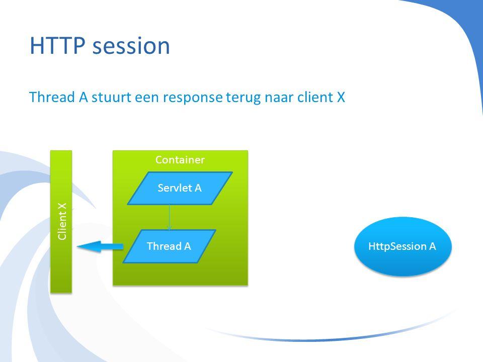 Thread A stuurt een response terug naar client X Client X Container HttpSession A HTTP session Servlet A Thread A