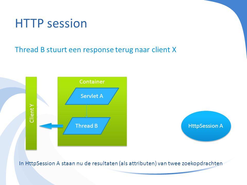 Thread B stuurt een response terug naar client X Client Y Container HttpSession A HTTP session Servlet A Thread B In HttpSession A staan nu de resultaten (als attributen) van twee zoekopdrachten