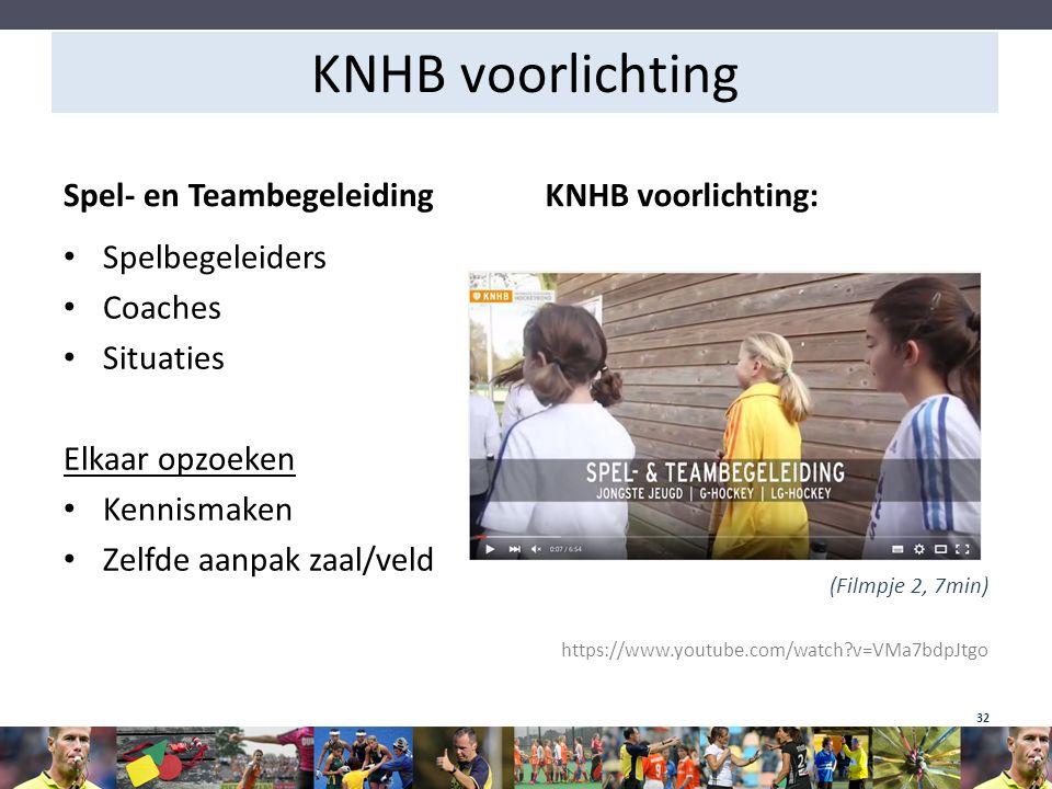 KNHB voorlichting Spel- en Teambegeleiding Spelbegeleiders Coaches Situaties Elkaar opzoeken Kennismaken Zelfde aanpak zaal/veld KNHB voorlichting: (F