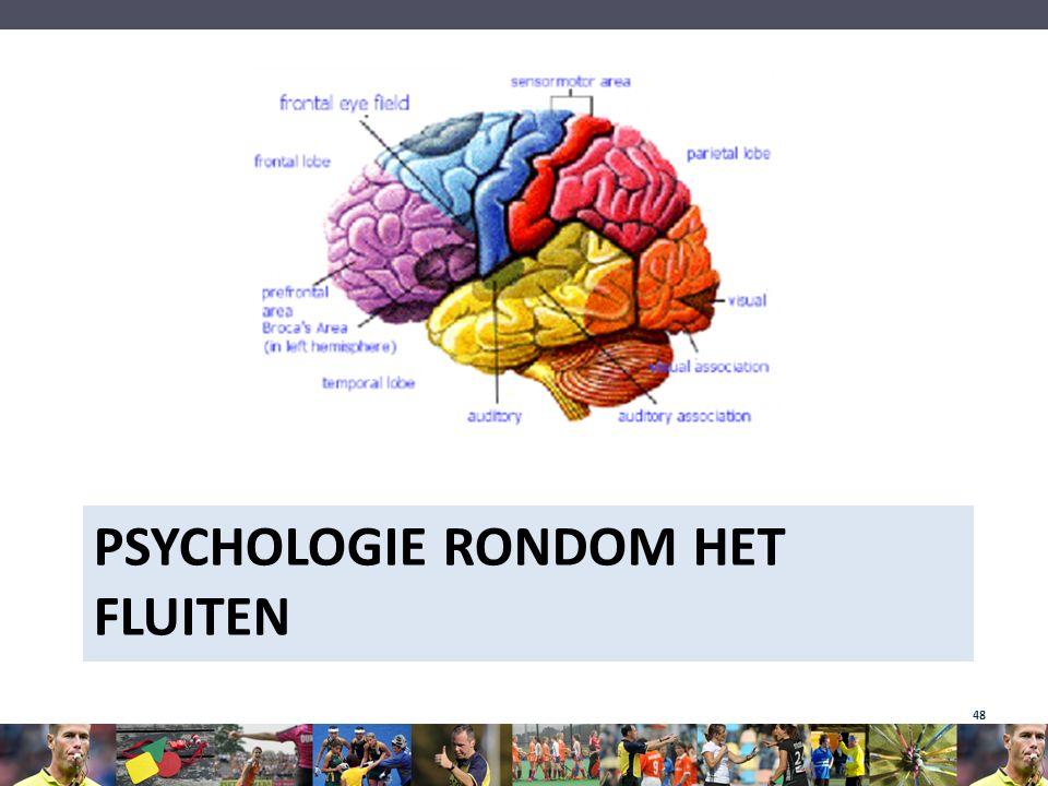 PSYCHOLOGIE RONDOM HET FLUITEN 48