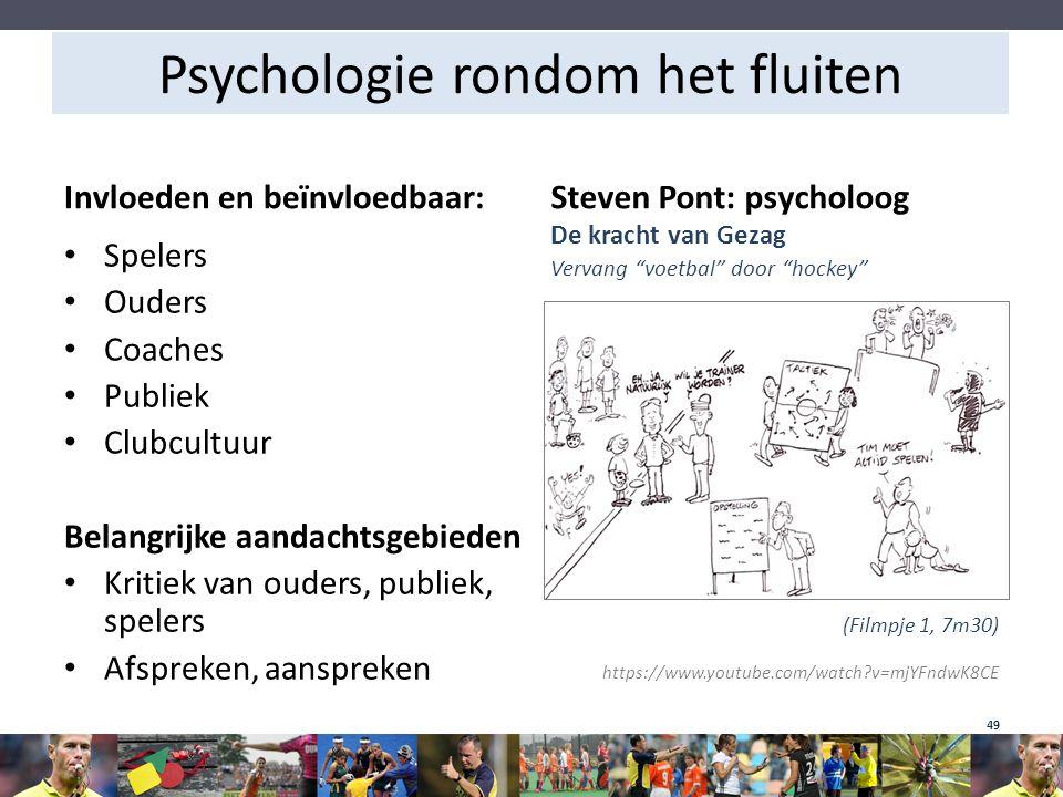 Psychologie rondom het fluiten Invloeden en beïnvloedbaar: Spelers Ouders Coaches Publiek Clubcultuur Belangrijke aandachtsgebieden Kritiek van ouders