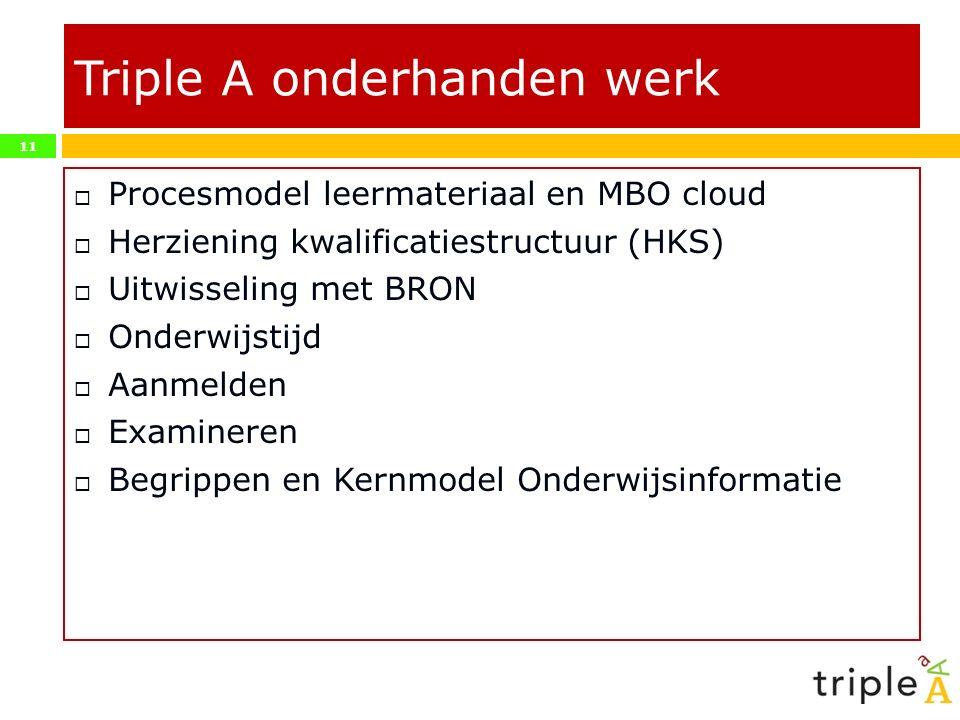 11 Triple A onderhanden werk  Procesmodel leermateriaal en MBO cloud  Herziening kwalificatiestructuur (HKS)  Uitwisseling met BRON  Onderwijstijd  Aanmelden  Examineren  Begrippen en Kernmodel Onderwijsinformatie