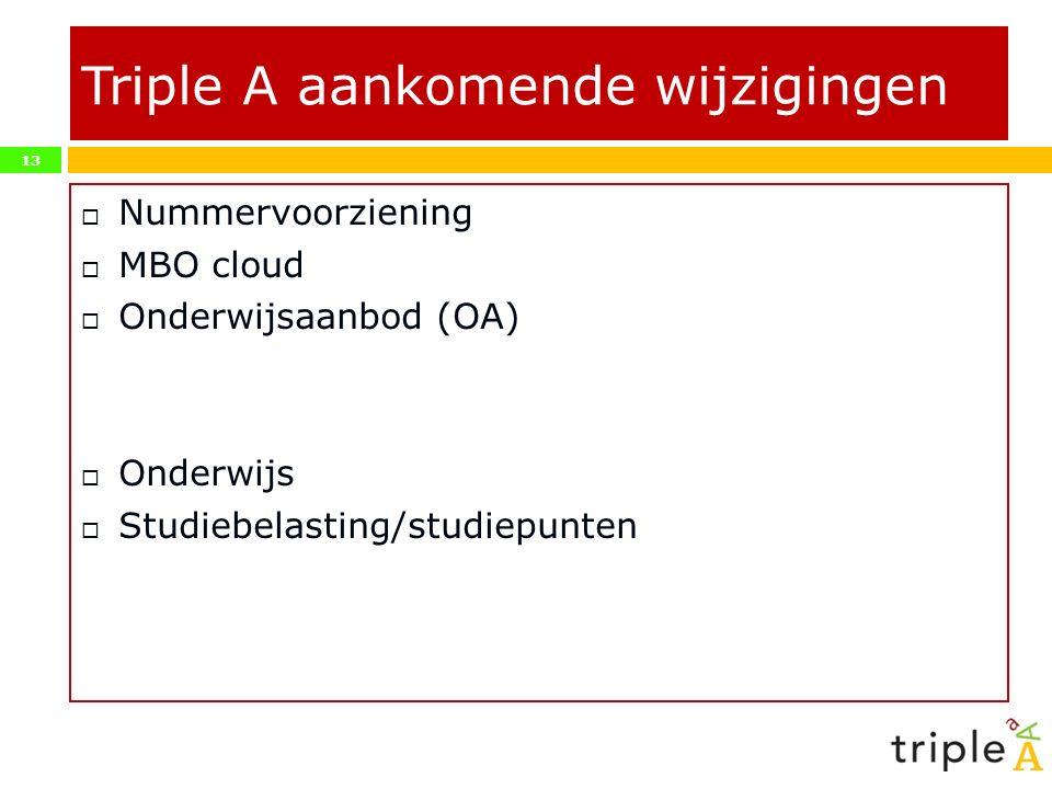 13 Triple A aankomende wijzigingen  Nummervoorziening  MBO cloud  Onderwijsaanbod (OA)  Onderwijs  Studiebelasting/studiepunten