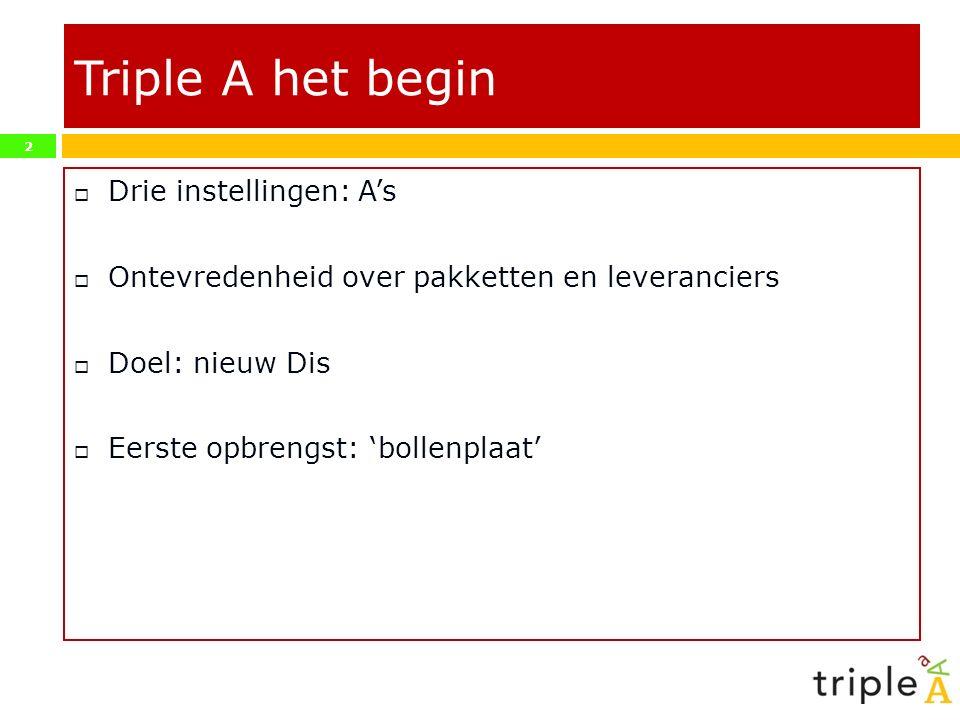 2 Triple A het begin  Drie instellingen: A's  Ontevredenheid over pakketten en leveranciers  Doel: nieuw Dis  Eerste opbrengst: 'bollenplaat'