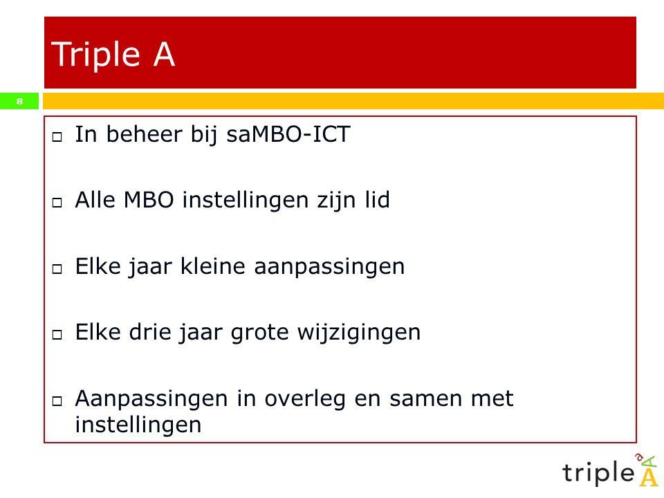 8 Triple A  In beheer bij saMBO-ICT  Alle MBO instellingen zijn lid  Elke jaar kleine aanpassingen  Elke drie jaar grote wijzigingen  Aanpassingen in overleg en samen met instellingen