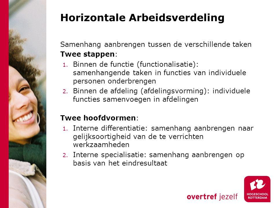 Horizontale Arbeidsverdeling Samenhang aanbrengen tussen de verschillende taken Twee stappen: 1. Binnen de functie (functionalisatie): samenhangende t