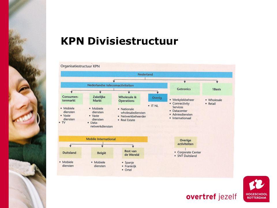 KPN Divisiestructuur