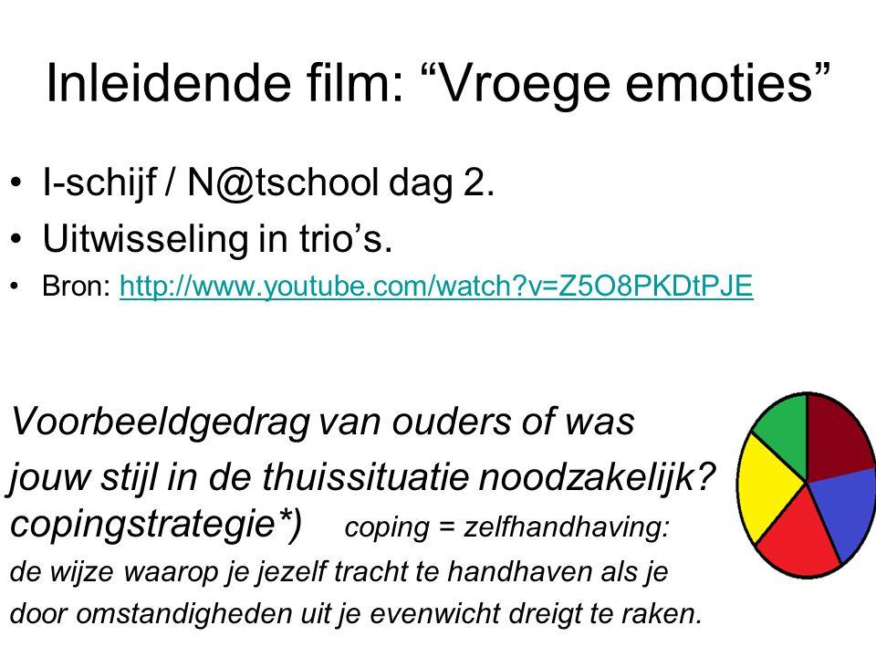 "Inleidende film: ""Vroege emoties"" I-schijf / N@tschool dag 2. Uitwisseling in trio's. Bron: http://www.youtube.com/watch?v=Z5O8PKDtPJEhttp://www.youtu"