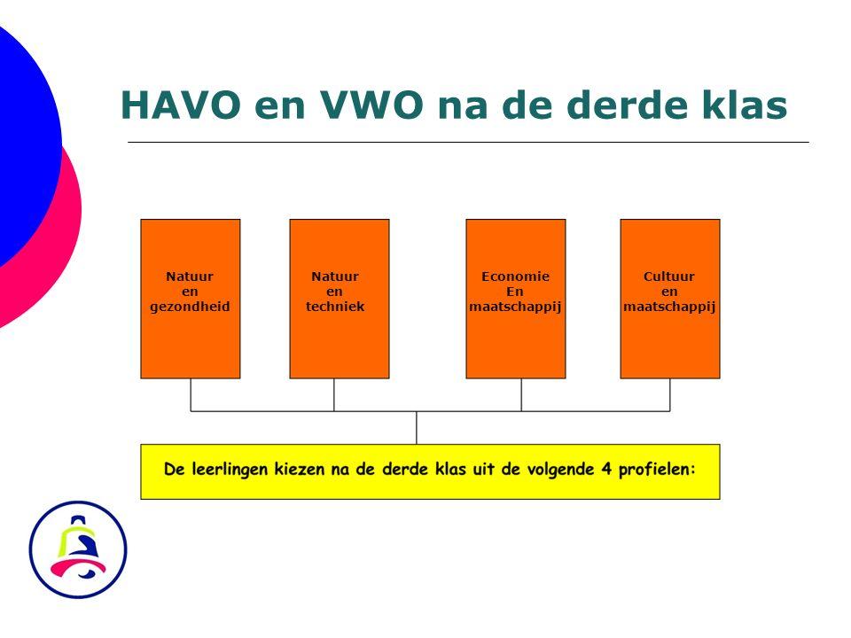 HAVO en VWO na de derde klas Natuur en gezondheid Natuur en techniek Economie En maatschappij Cultuur en maatschappij