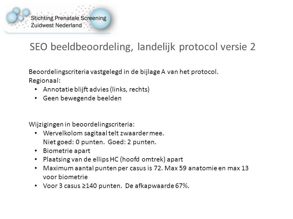SEO beeldbeoordeling, landelijk protocol versie 2 Beoordelingscriteria vastgelegd in de bijlage A van het protocol.