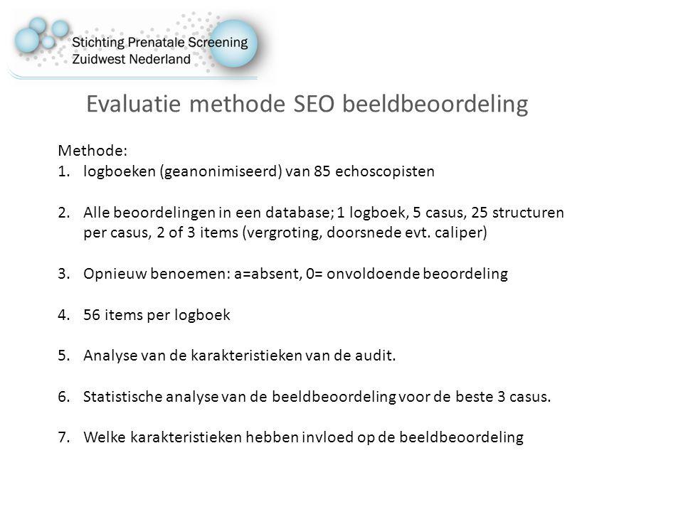 Evaluatie methode SEO beeldbeoordeling Methode: 1.logboeken (geanonimiseerd) van 85 echoscopisten 2.Alle beoordelingen in een database; 1 logboek, 5 casus, 25 structuren per casus, 2 of 3 items (vergroting, doorsnede evt.