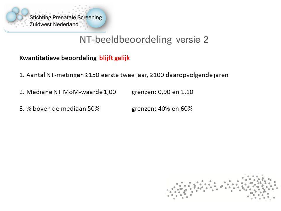 Conclusie NT-toetsing leidt verbetering: 0-meting>toetsing>herbeoordeling 1) Buiten NT-MoM: 19% > 12% > 0% 2) Buiten NT-mediaan: 51% > 30% > 5% 3) Onvoldoende beeldbeoordeling: 13% > 14% > 0% In Astraia 'first trimester auditrapport, stand van de statistiek te zien.