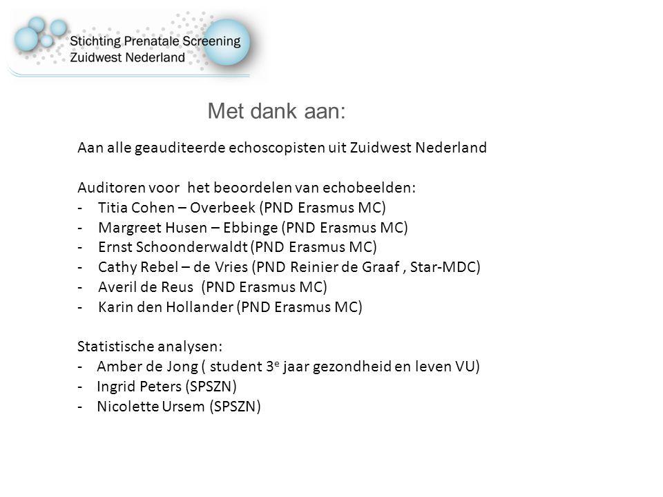 Met dank aan: Aan alle geauditeerde echoscopisten uit Zuidwest Nederland Auditoren voor het beoordelen van echobeelden: -Titia Cohen – Overbeek (PND Erasmus MC) -Margreet Husen – Ebbinge (PND Erasmus MC) -Ernst Schoonderwaldt (PND Erasmus MC) -Cathy Rebel – de Vries (PND Reinier de Graaf, Star-MDC) -Averil de Reus (PND Erasmus MC) -Karin den Hollander (PND Erasmus MC) Statistische analysen: -Amber de Jong ( student 3 e jaar gezondheid en leven VU) -Ingrid Peters (SPSZN) -Nicolette Ursem (SPSZN)
