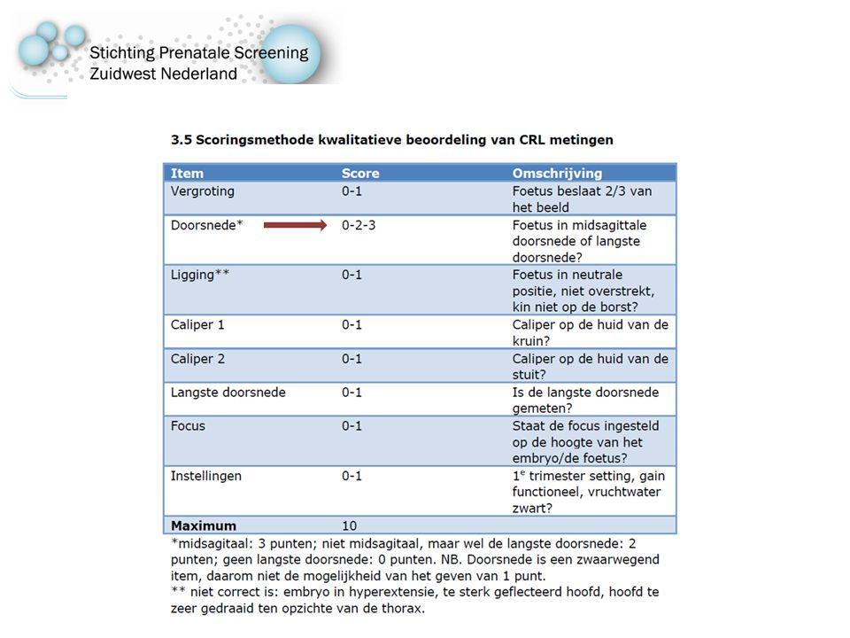 Resultaten van de NT-toetsing 1. Beeldbeoordeling NT-logboek 2. Kwantitatieve analyse