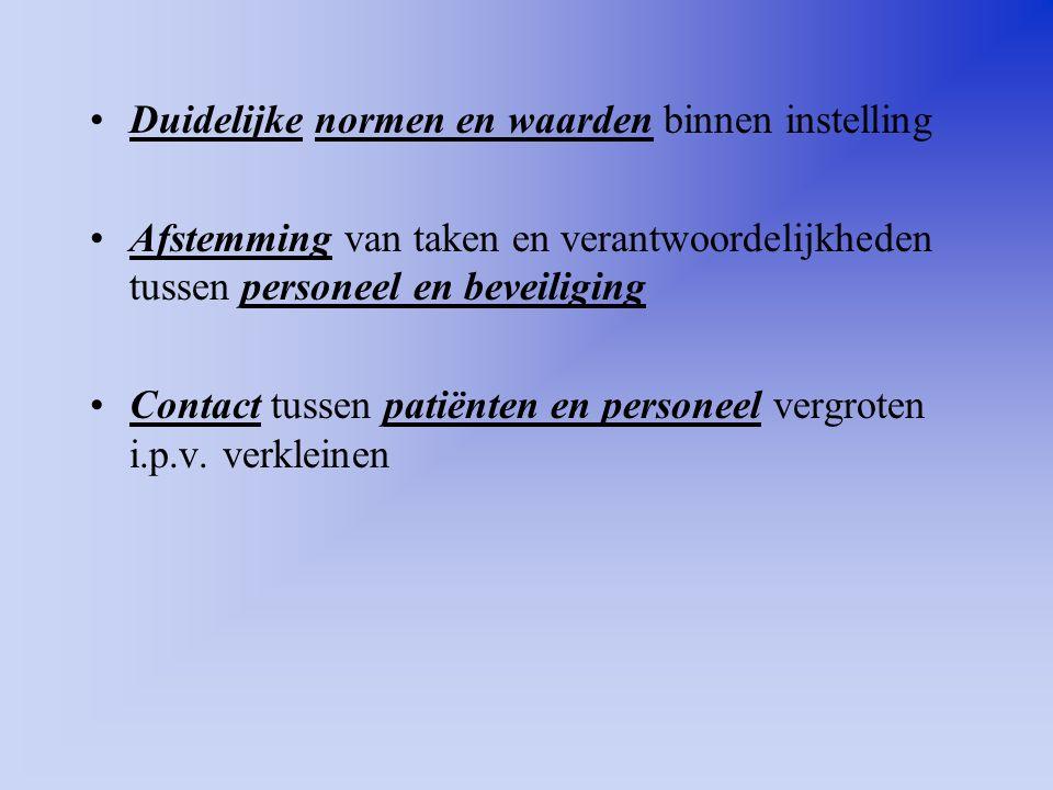 Duidelijke normen en waarden binnen instelling Afstemming van taken en verantwoordelijkheden tussen personeel en beveiliging Contact tussen patiënten