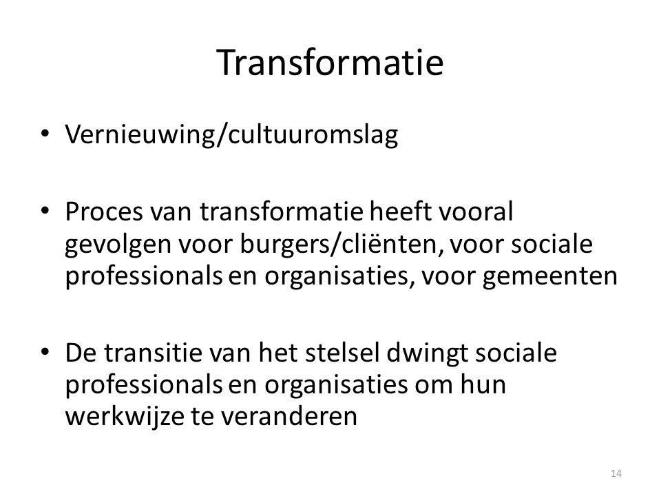 Transformatie Vernieuwing/cultuuromslag Proces van transformatie heeft vooral gevolgen voor burgers/cliënten, voor sociale professionals en organisati