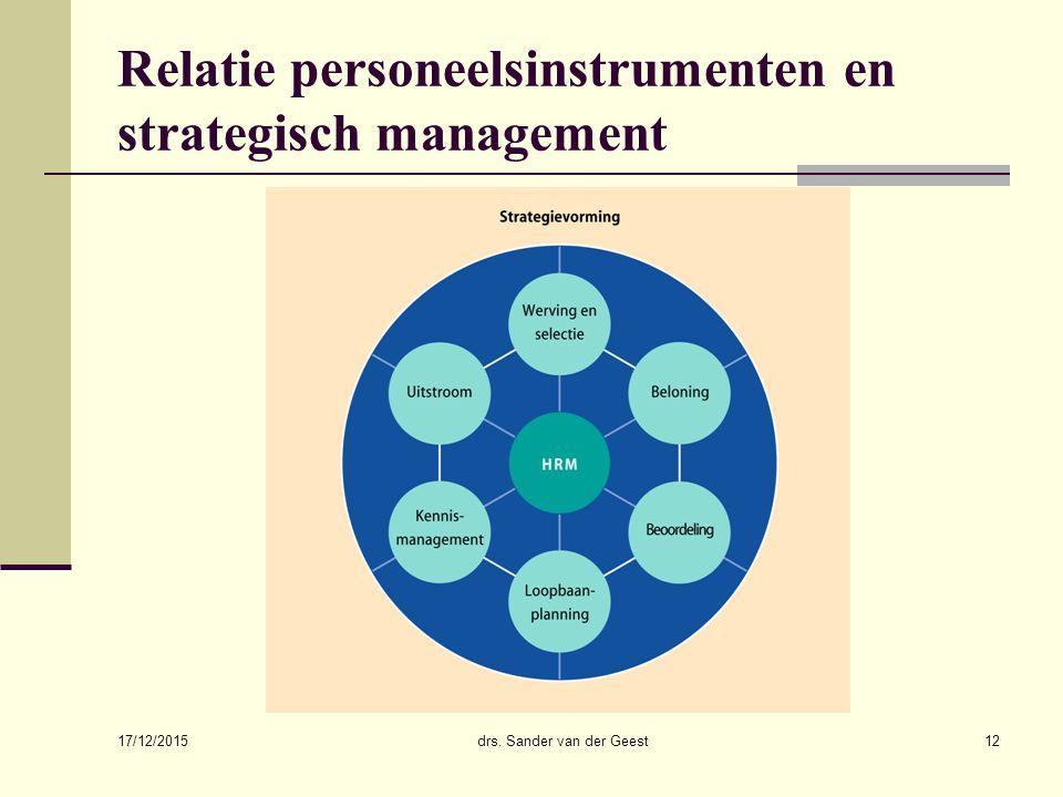 17/12/2015 drs. Sander van der Geest12 Relatie personeelsinstrumenten en strategisch management
