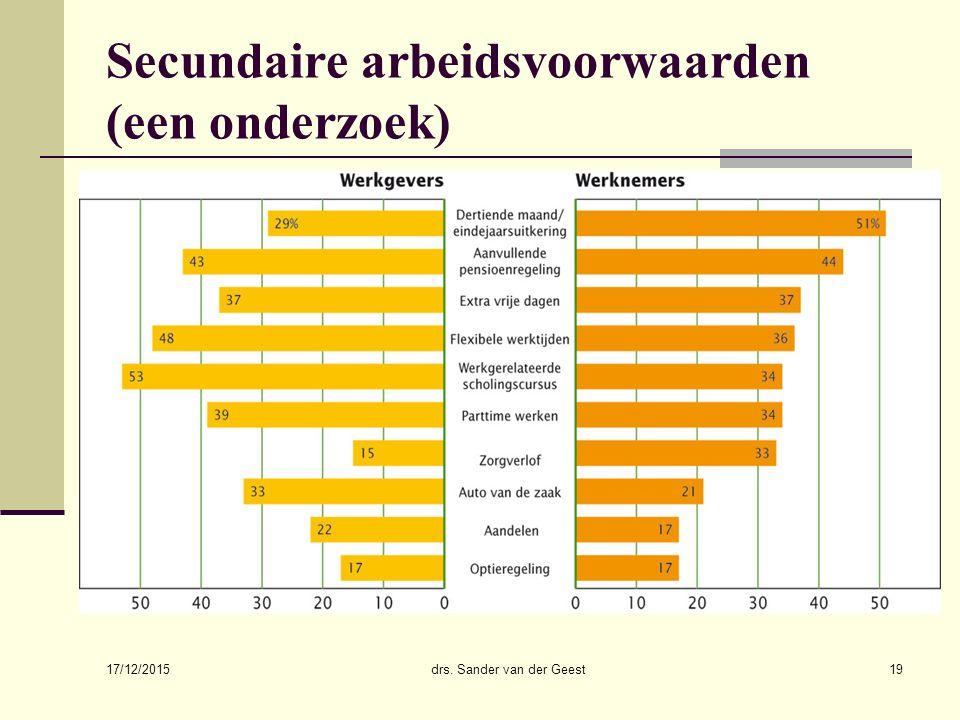 17/12/2015 drs. Sander van der Geest19 Secundaire arbeidsvoorwaarden (een onderzoek)