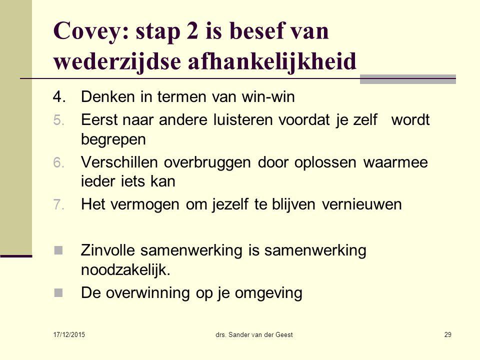 17/12/2015 drs. Sander van der Geest29 Covey: stap 2 is besef van wederzijdse afhankelijkheid 4.Denken in termen van win-win 5. Eerst naar andere luis