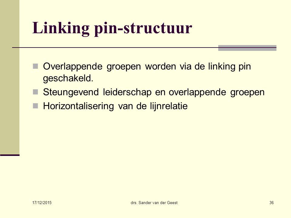 17/12/2015 drs. Sander van der Geest36 Linking pin-structuur Overlappende groepen worden via de linking pin geschakeld. Steungevend leiderschap en ove