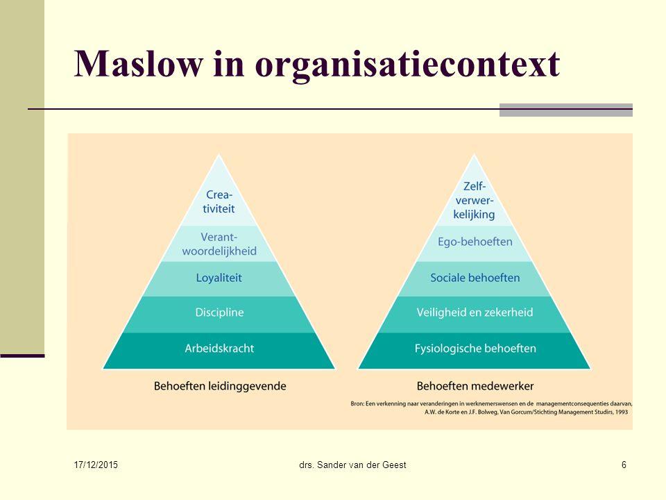 17/12/2015 drs. Sander van der Geest6 Maslow in organisatiecontext
