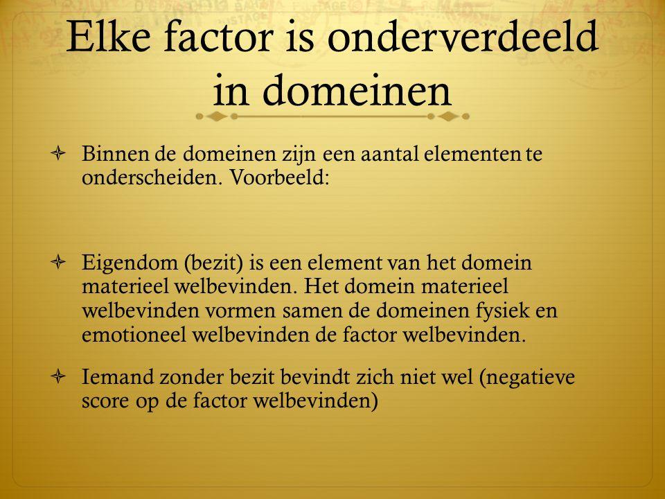 Elke factor is onderverdeeld in domeinen  Binnen de domeinen zijn een aantal elementen te onderscheiden. Voorbeeld:  Eigendom (bezit) is een element