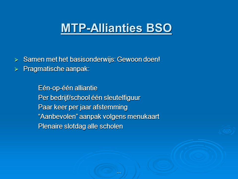 MTP-Allianties BSO  Samen met het basisonderwijs: Gewoon doen.
