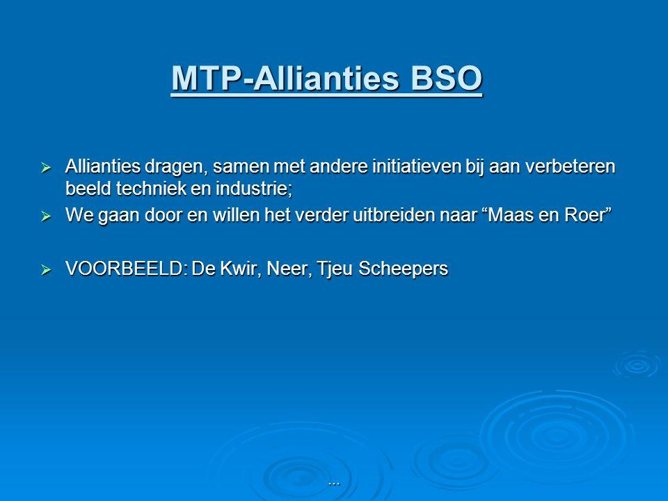 MTP-Allianties BSO  Allianties dragen, samen met andere initiatieven bij aan verbeteren beeld techniek en industrie;  We gaan door en willen het verder uitbreiden naar Maas en Roer  VOORBEELD: De Kwir, Neer, Tjeu Scheepers …