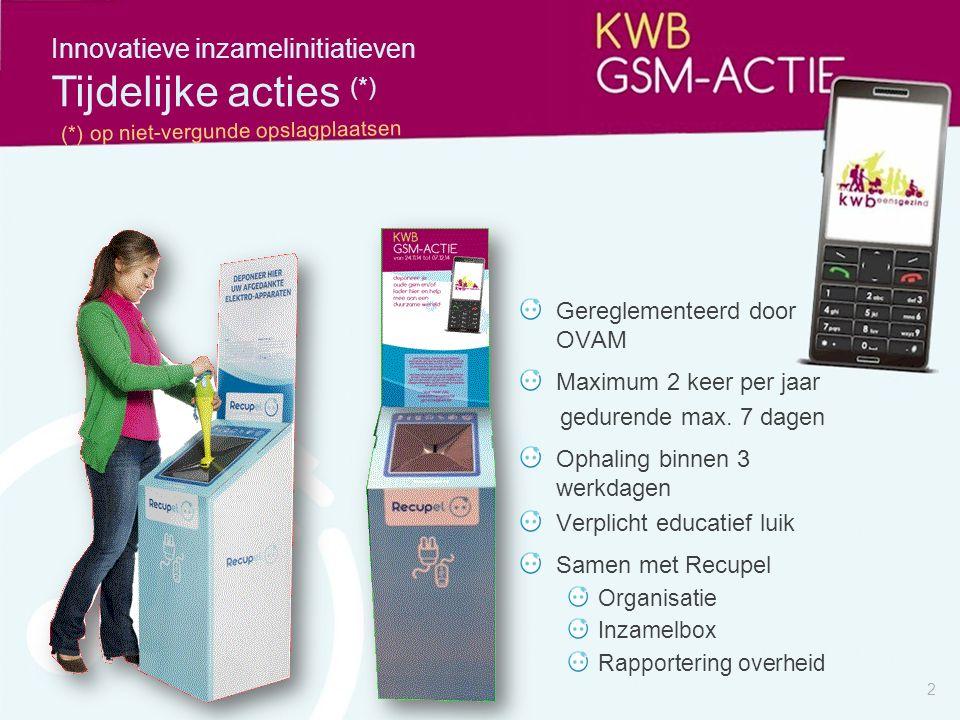 2 Tijdelijke acties (*) Innovatieve inzamelinitiatieven Gereglementeerd door OVAM Maximum 2 keer per jaar gedurende max. 7 dagen Ophaling binnen 3 wer