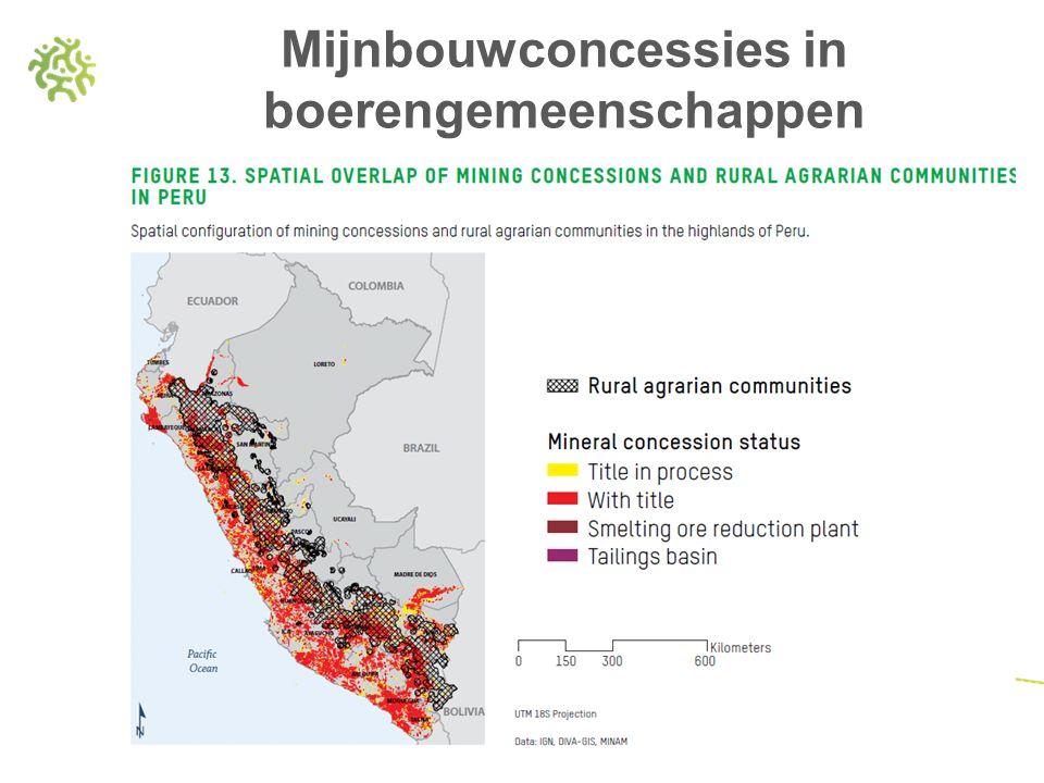 Mijnbouwconcessies in boerengemeenschappen