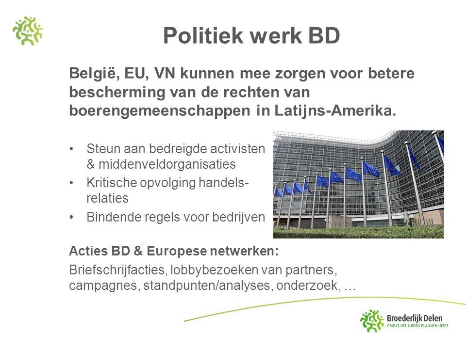 Politiek werk BD België, EU, VN kunnen mee zorgen voor betere bescherming van de rechten van boerengemeenschappen in Latijns-Amerika. Steun aan bedrei