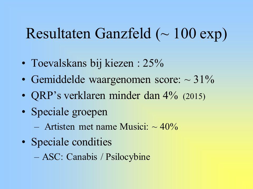Resultaten Ganzfeld (~ 100 exp) Toevalskans bij kiezen : 25% Gemiddelde waargenomen score: ~ 31% QRP's verklaren minder dan 4% (2015) Speciale groepen