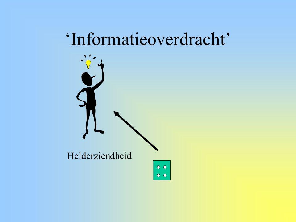 'Informatieoverdracht' Psychokinese