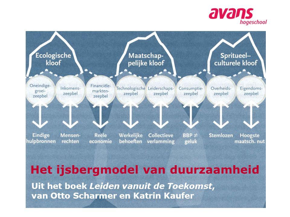 Het ijsbergmodel van duurzaamheid Uit het boek Leiden vanuit de Toekomst, van Otto Scharmer en Katrin Kaufer