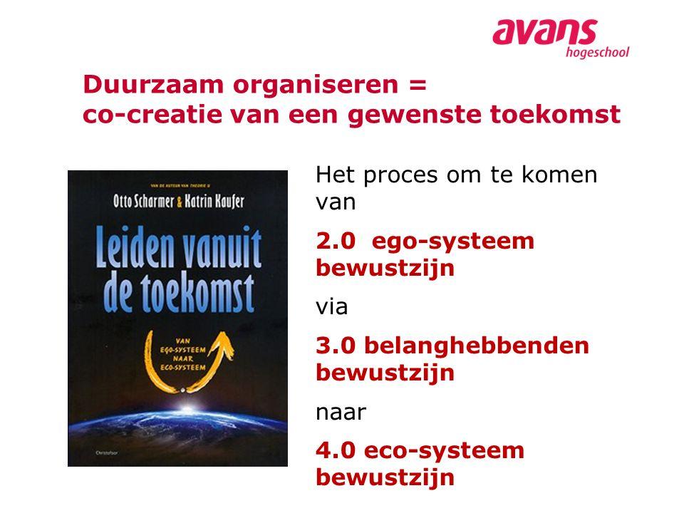 Duurzaam organiseren = co-creatie van een gewenste toekomst Het proces om te komen van 2.0 ego-systeem bewustzijn via 3.0 belanghebbenden bewustzijn n
