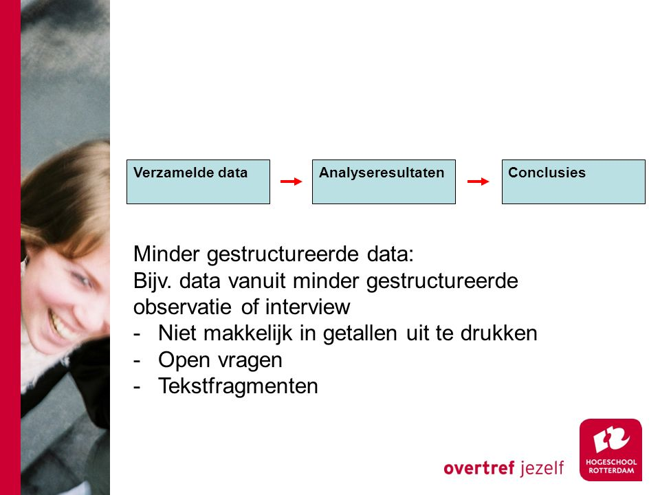 Verzamelde dataAnalyseresultaten Conclusies Minder gestructureerde data: Bijv. data vanuit minder gestructureerde observatie of interview -Niet makkel