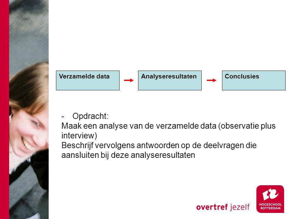 Verzamelde dataAnalyseresultaten Conclusies -Opdracht: Maak een analyse van de verzamelde data (observatie plus interview) Beschrijf vervolgens antwoorden op de deelvragen die aansluiten bij deze analyseresultaten