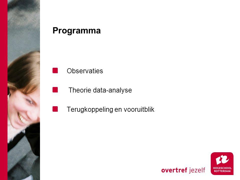 Programma Observaties Theorie data-analyse Terugkoppeling en vooruitblik