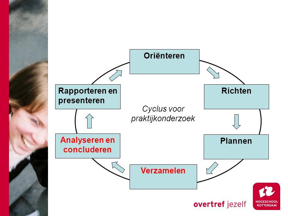 Oriënteren Richten Plannen Verzamelen Analyseren en concluderen Rapporteren en presenteren Cyclus voor praktijkonderzoek