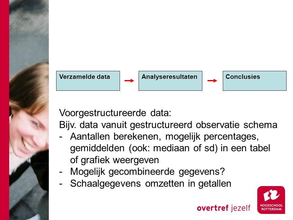 Verzamelde dataAnalyseresultaten Conclusies Voorgestructureerde data: Bijv. data vanuit gestructureerd observatie schema -Aantallen berekenen, mogelij
